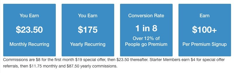 wealthy affiliate commission structure incite wealth